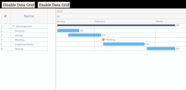 Overview | Data Grid | Gantt Chart | AnyChart Documentation
