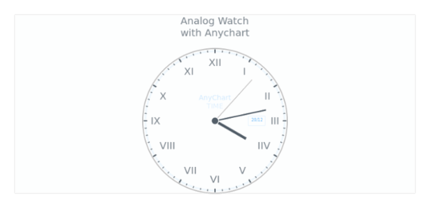 Analog Watch | Circular Gauges | AnyChart Gallery | AnyChart