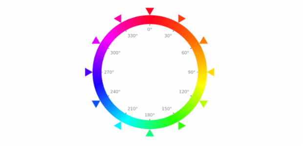 Spectrum | Circular Gauges | AnyChart Gallery | AnyChart