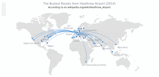 Busiest Routes From Heathrow Airport | Maps Connectors | AnyChart