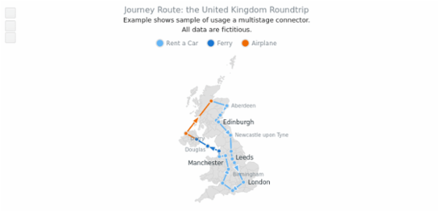 Trip Through the UK | Maps Connectors | AnyChart