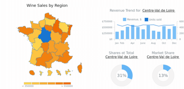 Sales by Region | Maps in Dashboard | AnyMap Gallery | AnyChart