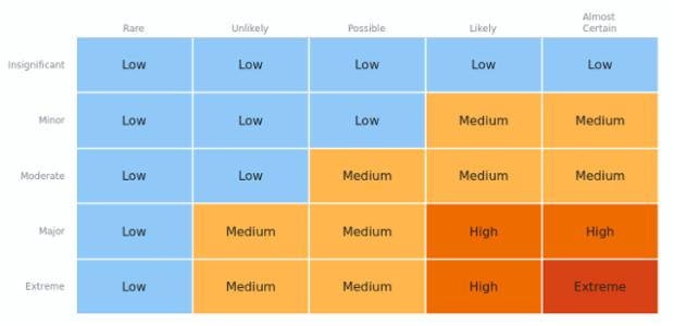 Heatmap | Chartopedia | AnyChart