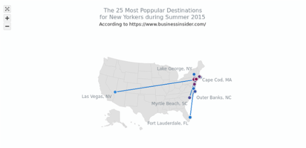25 Most Popular Summer Destinations for New Yorkers | Maps Connectors | AnyMap Gallery | AnyChart