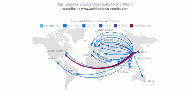 Top Chinese Exports to the World | Maps Connectors | AnyMap Gallery | AnyChart