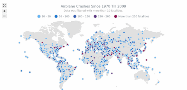Airplane Crashes since 1970 till 2009 | Maps Point Maps (Dot Maps) | AnyMap Gallery | AnyChart