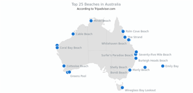 Top 25 Beaches in Australia | Maps Point Maps (Dot Maps) | AnyMap Gallery | AnyChart