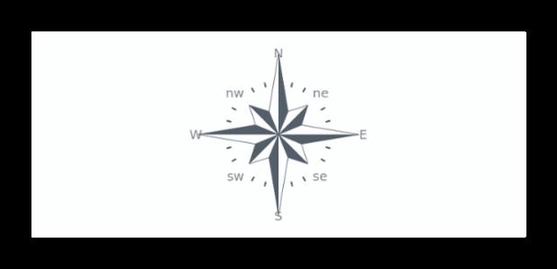Compass Gauge   Circular Gauges   AnyChart Gallery   AnyChart