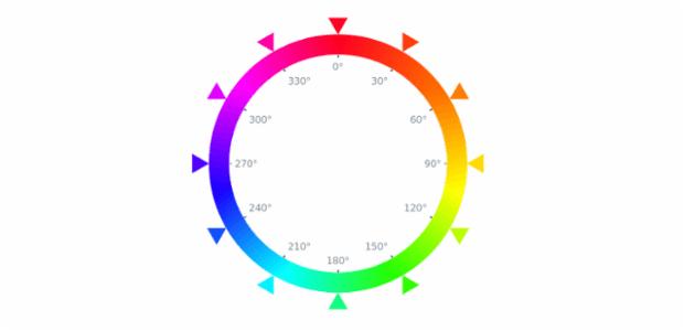 Spectrum   Circular Gauges   AnyChart Gallery   AnyChart