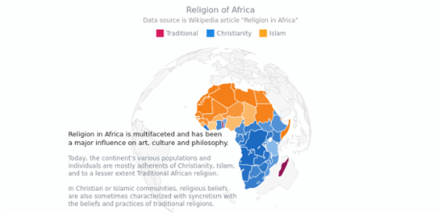 Religion in Africa with Orthografic Projection | Maps Projections | AnyMap Gallery | AnyChart