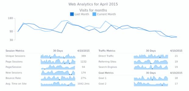 Sparkline Charts | AnyChart Gallery | AnyChart