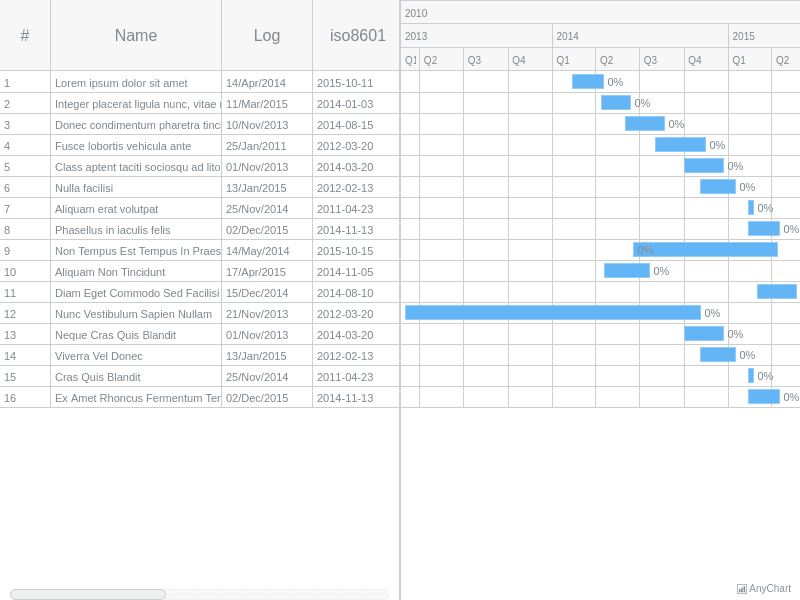 Column Formatting Presets | Gantt General Features | AnyGantt Gallery | AnyChart