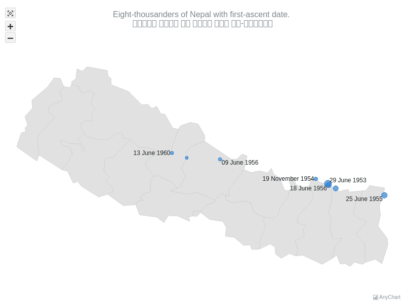 Map with Nepal Localization | Maps General Features | AnyMap Gallery | AnyChart
