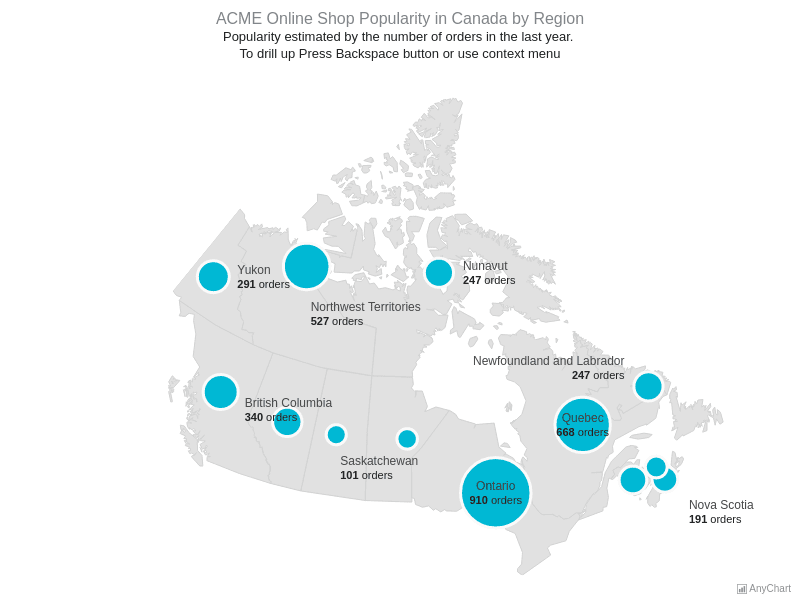 ACME sales in Canadian Regions | Maps with Drill Down | AnyMap Gallery | AnyChart